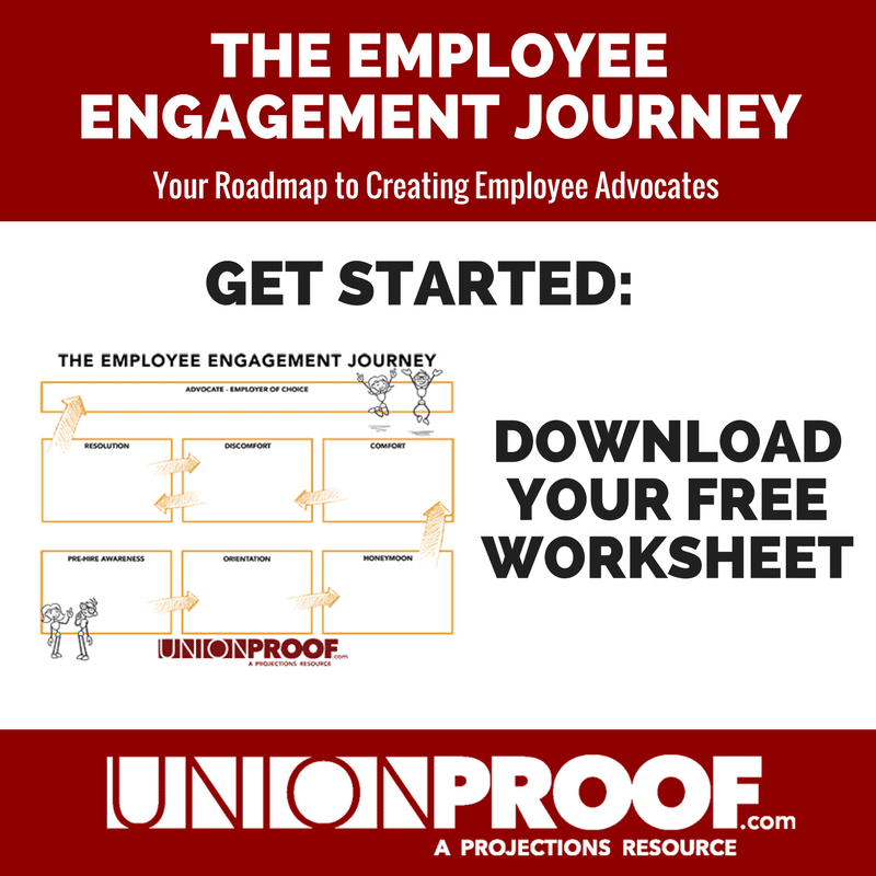 Employee Engagement Journey